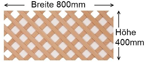 Erklärung Lagerformat und Zuschnitt bei Zier- und Holzgittern